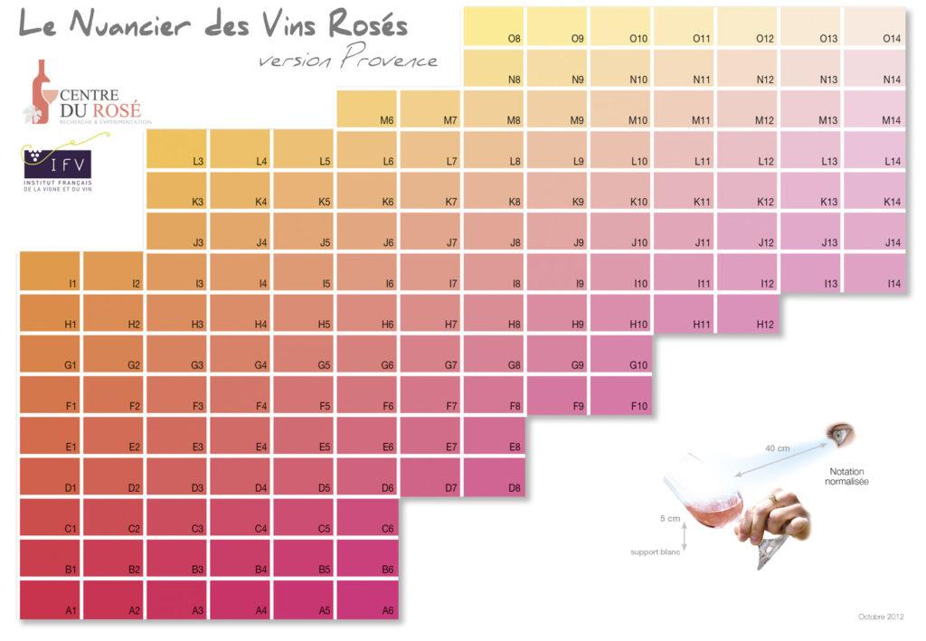couleur du vin rosé de provence ROSES COULEUR PROVENCE coteaux d aix en provence